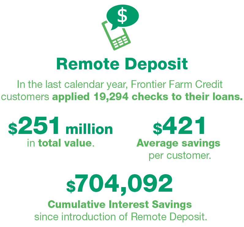 remote deposit savings since 2014