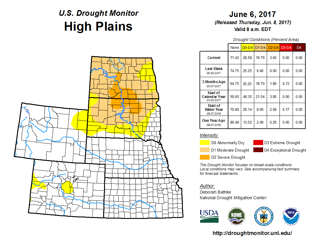 U.S. Drought Monitor High Plains 6-6-2017