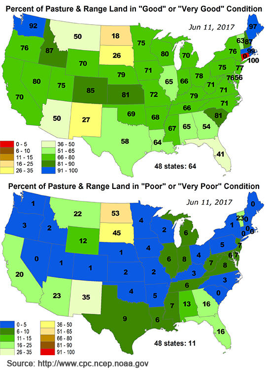 Pasture range statewide conditions