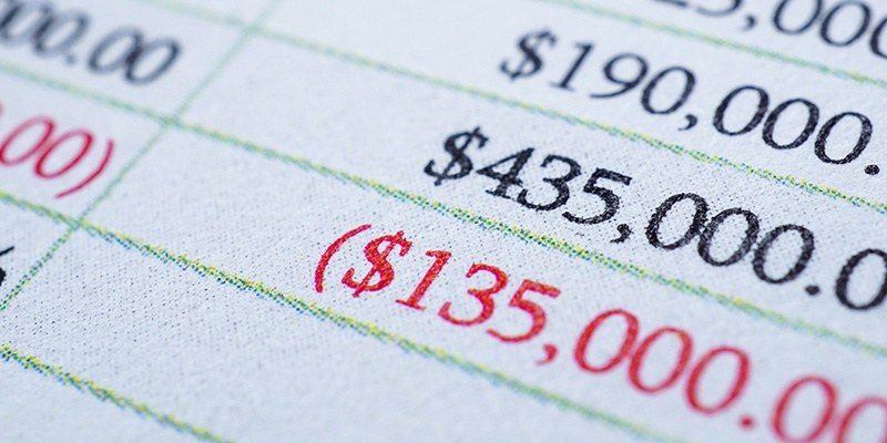 profitabilityspreadsheet-800x400